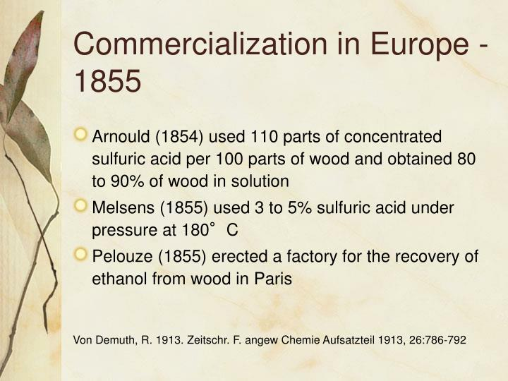 Commercialization in Europe - 1855