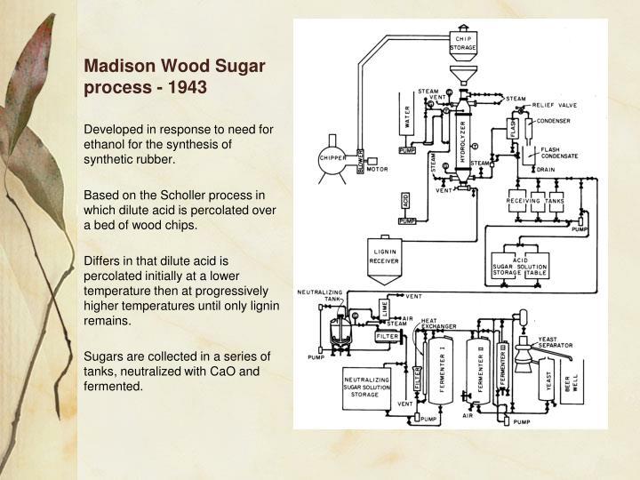 Madison Wood Sugar process - 1943