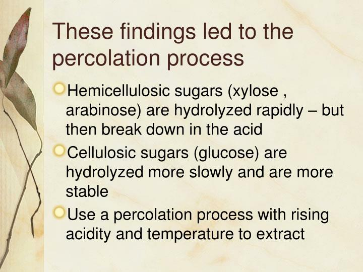 These findings led to the percolation process