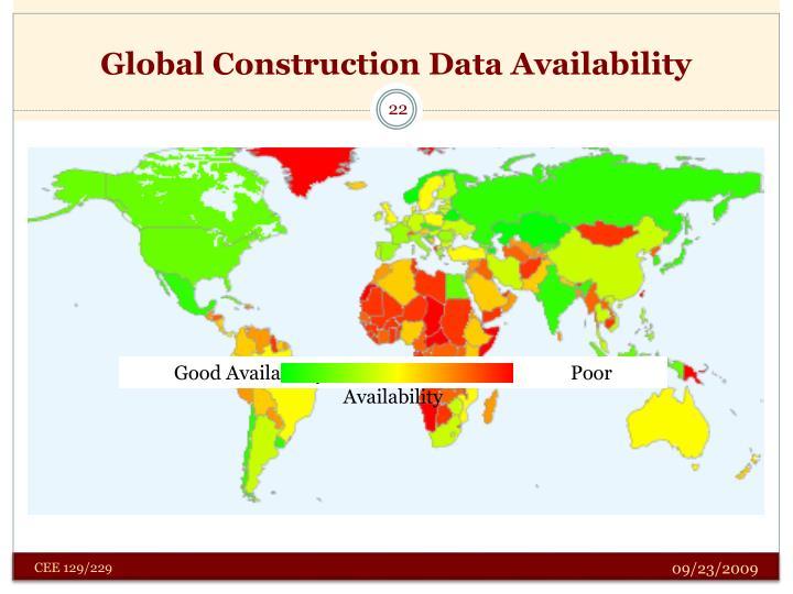 Global Construction Data Availability