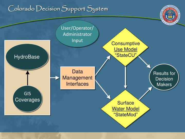 Colorado decision support system