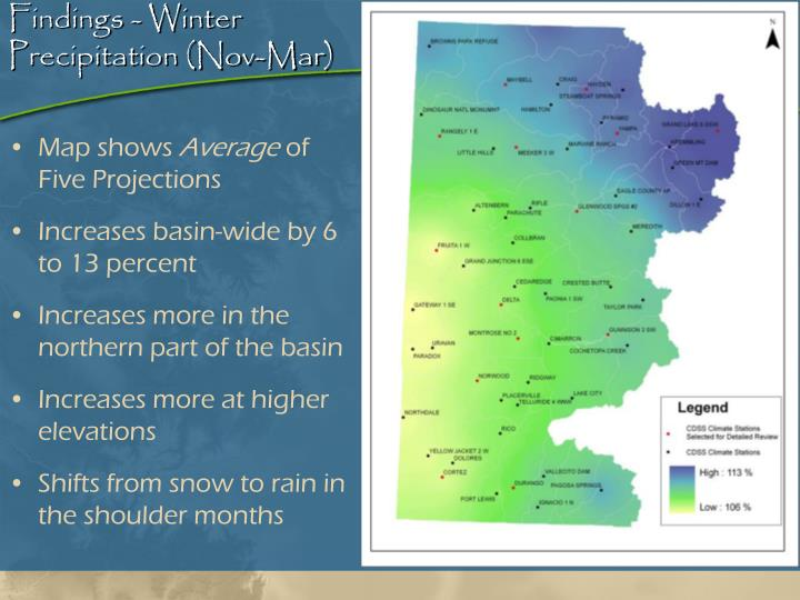 Findings - Winter Precipitation (Nov-Mar)