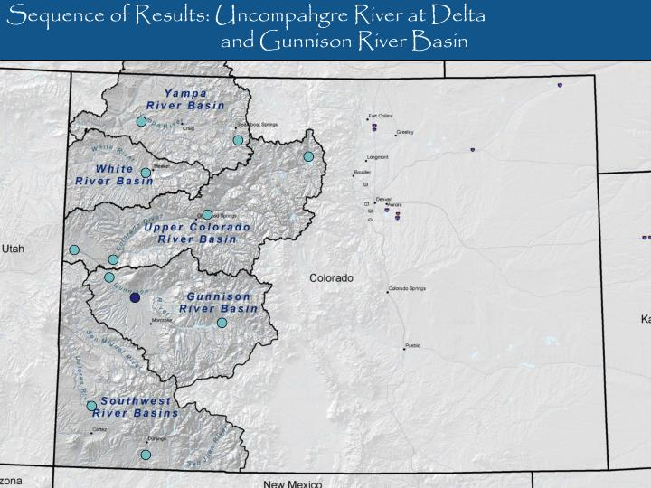 Sequence of Results: Uncompahgre River at Delta