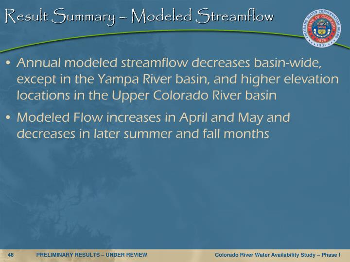 Result Summary – Modeled Streamflow