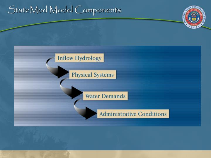 StateMod Model Components