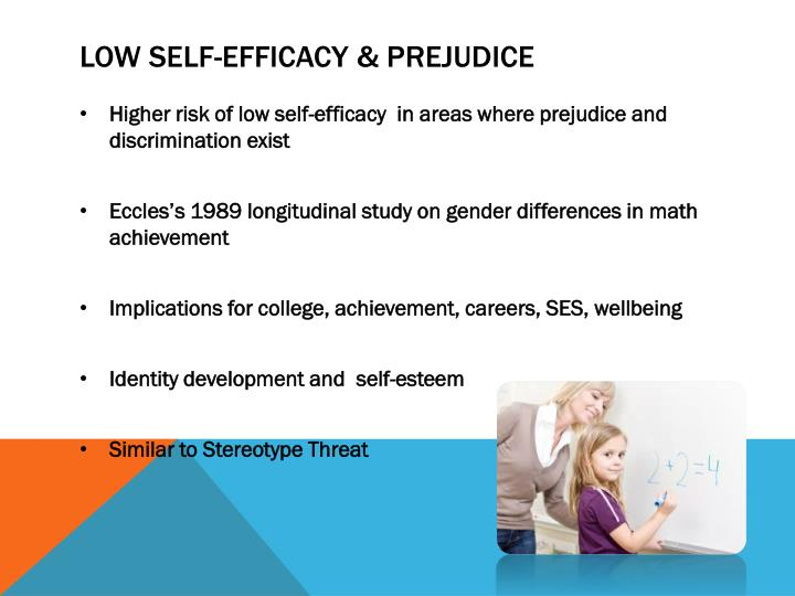 math self efficacy A discussion of self-efficacy and how it influences academic performance.