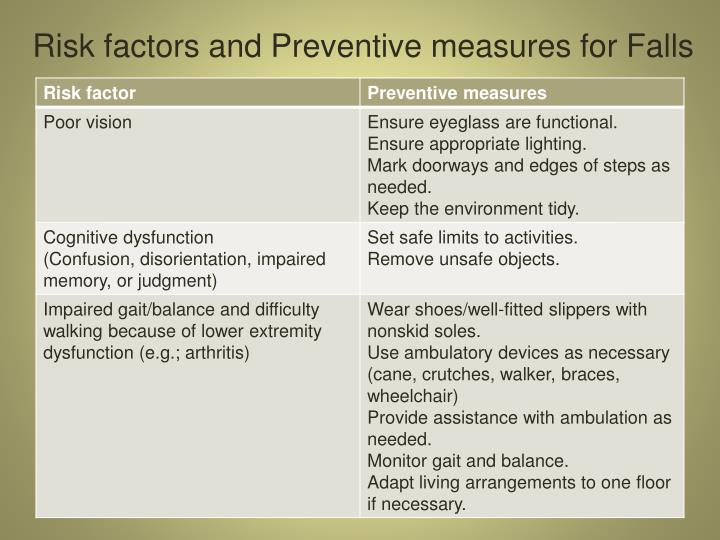 Risk factors and Preventive measures for Falls
