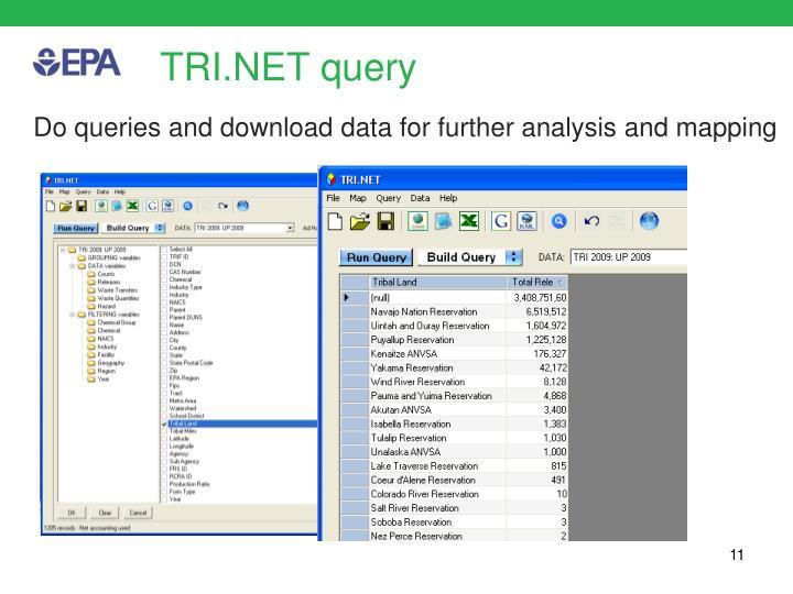 TRI.NET query