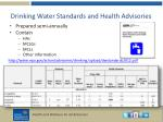 drinking water standards and health advisories