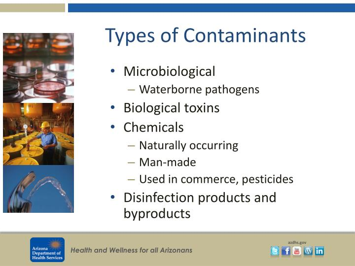 Types of Contaminants
