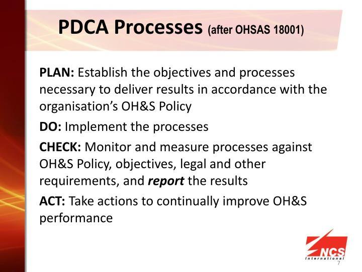 PDCA Processes