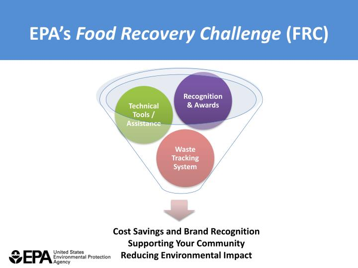 Epa S Food Waste Reduction Challenge