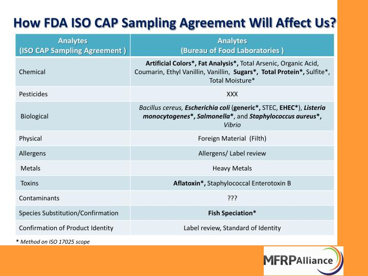 How FDA ISO CAP Sampling Agreement Will Affect Us?