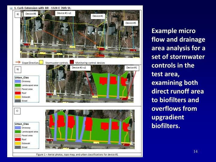 Example micro flow and drainage area analysis for a set of stormwater controls in the test area, examining both direct runoff area to biofilters and overflows from upgradient biofilters.