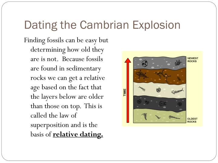 Dating the Cambrian Explosion