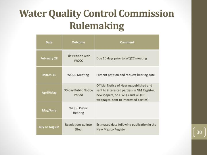 Water Quality Control Commission Rulemaking