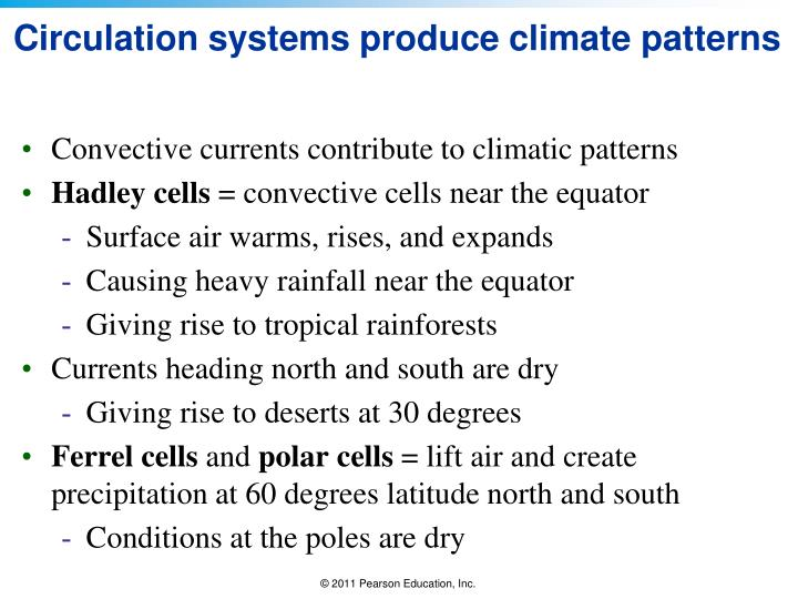 Circulation systems produce climate patterns
