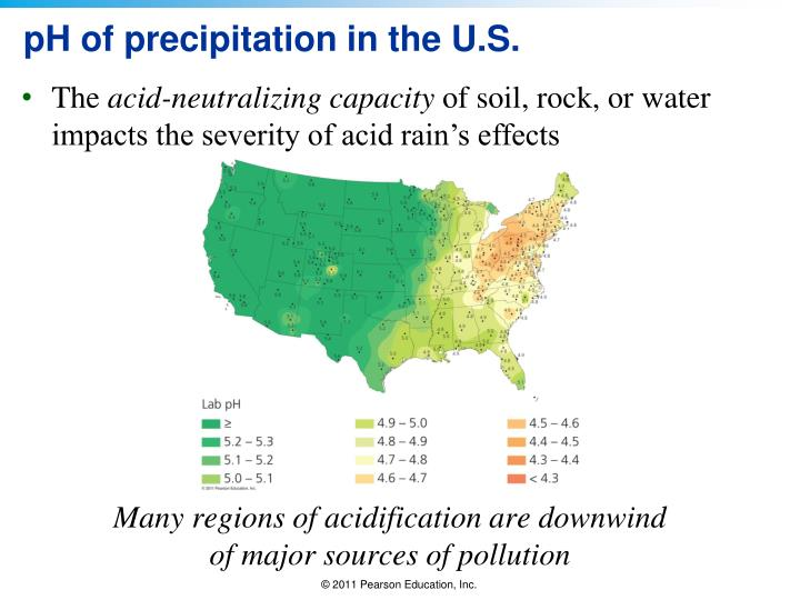 pH of precipitation in the U.S.