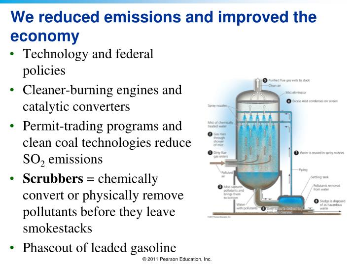 We reduced emissions and improved the