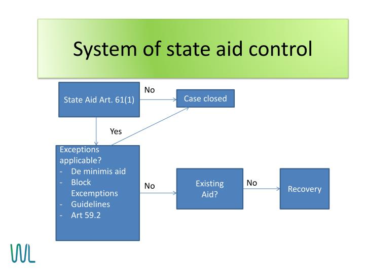 System of state aid control