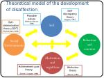 theoretical model of the development of disaffection