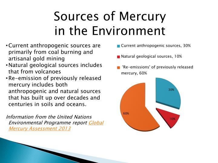 Sources of Mercury