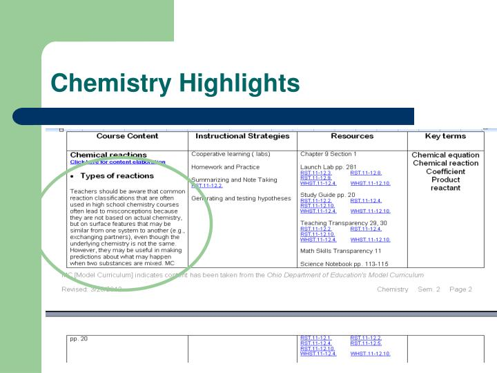 Chemistry Highlights