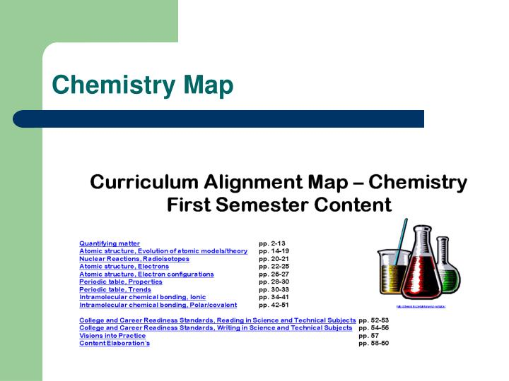 Chemistry Map