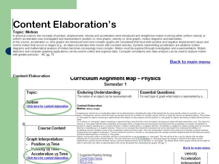Content Elaboration