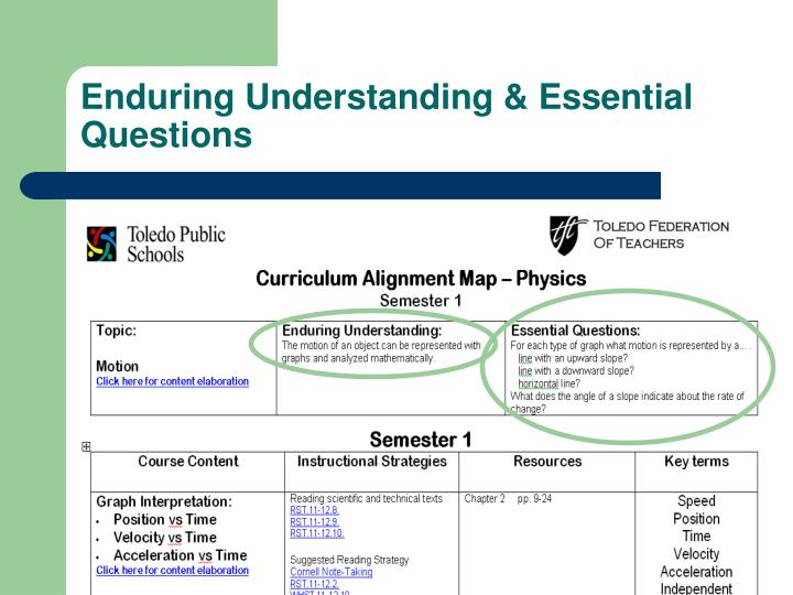 Enduring Understanding & Essential Questions