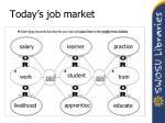 today s job market