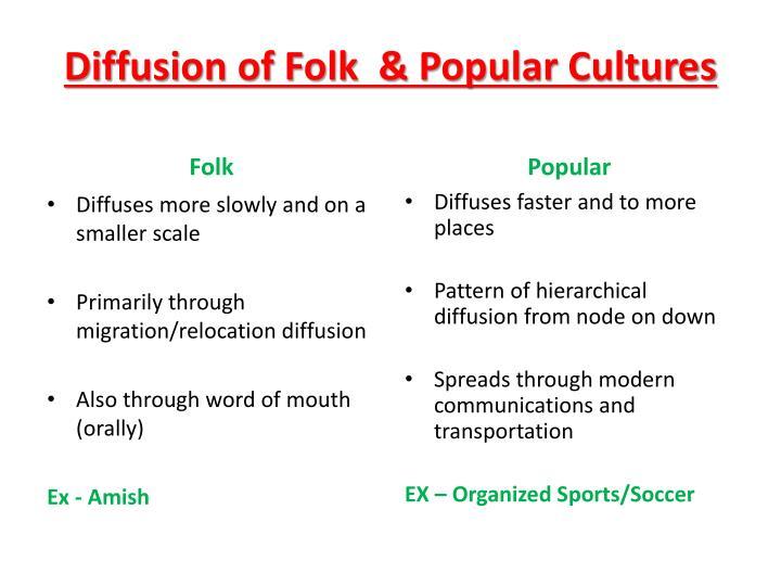 Diffusion of Folk  & Popular
