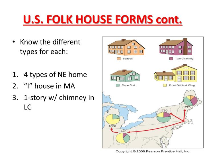 U.S. FOLK HOUSE FORMS cont.