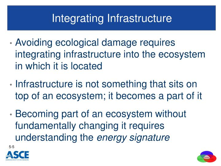 Integrating Infrastructure