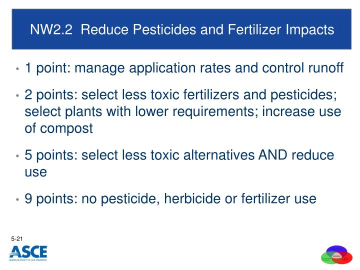 NW2.2  Reduce Pesticides and Fertilizer