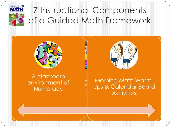7 Instructional Components