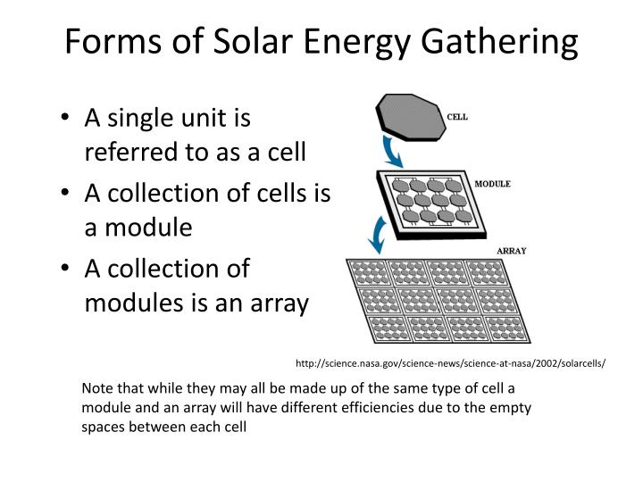 Forms of Solar Energy Gathering