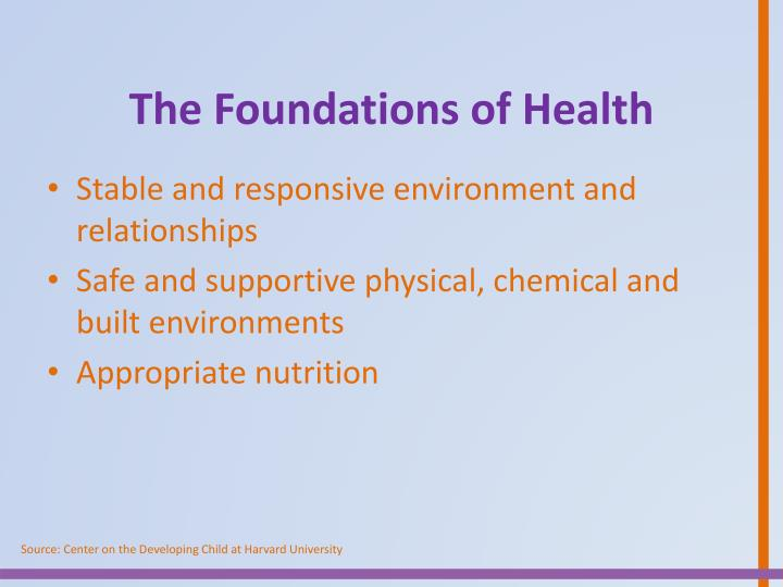 The Foundations of