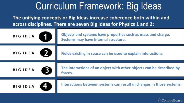Curriculum Framework: Big Ideas