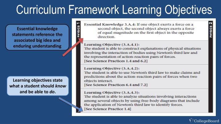 Curriculum Framework Learning Objectives