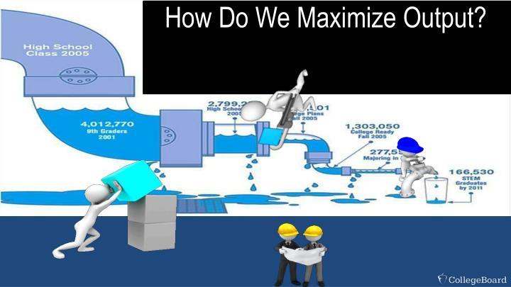 How Do We Maximize Output?