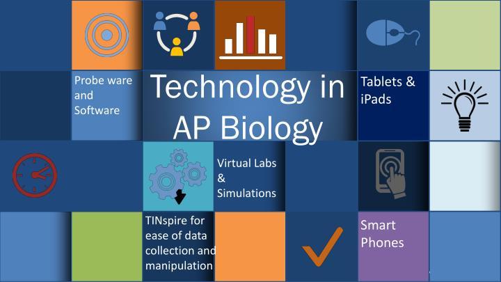 Technology in AP Biology