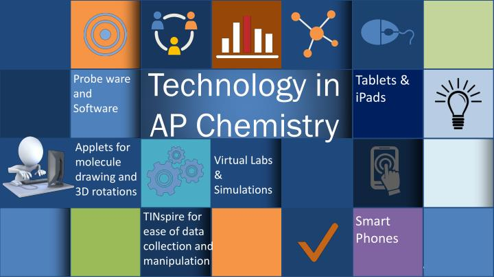 Technology in AP Chemistry