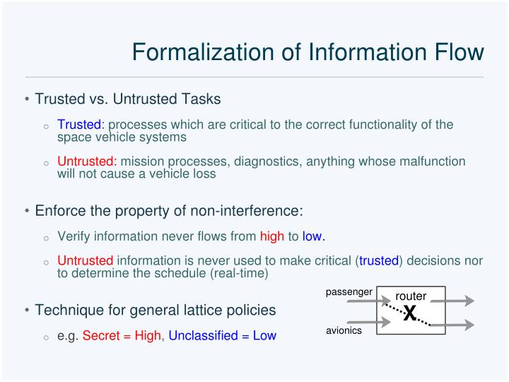 Formalization of Information Flow