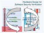 hardware design for software security verification