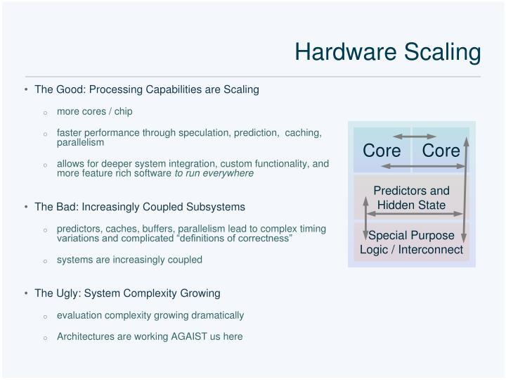 Hardware Scaling