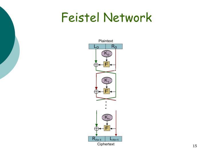 Feistel