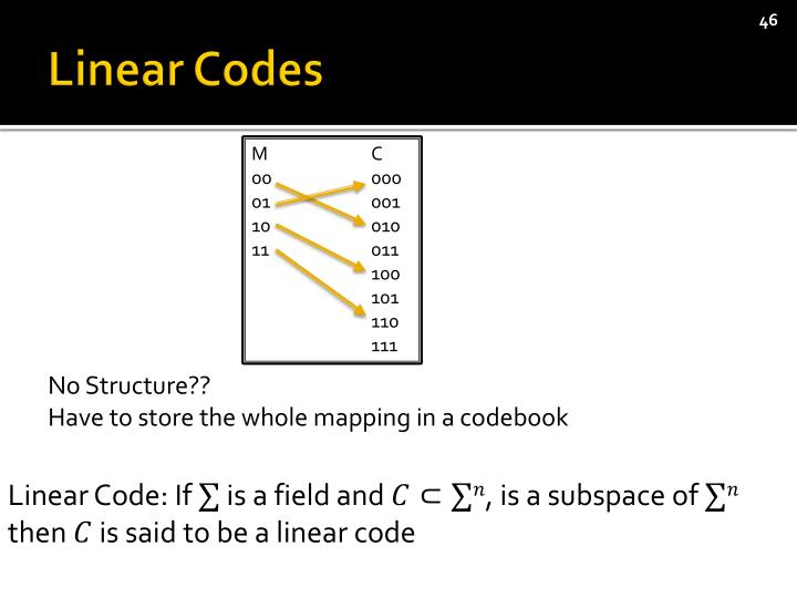 Linear Codes
