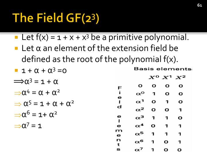 The Field GF(2