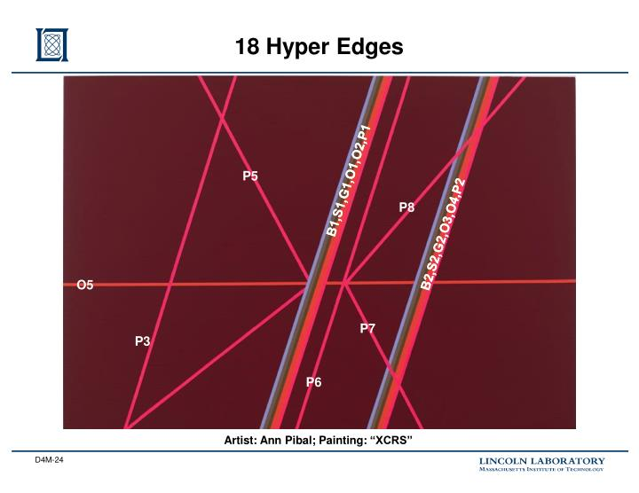 18 Hyper Edges
